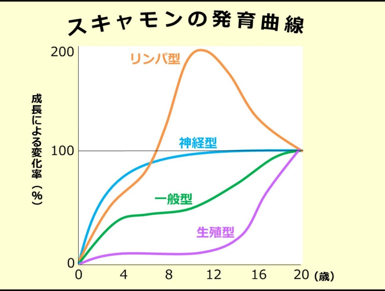 f:id:kohei1064:20200710142919j:image