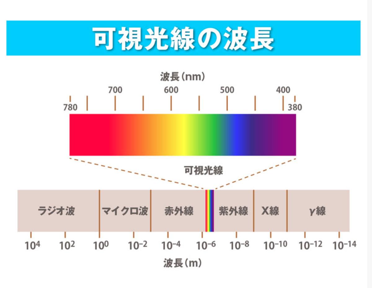f:id:kohei1064:20201019194120p:plain