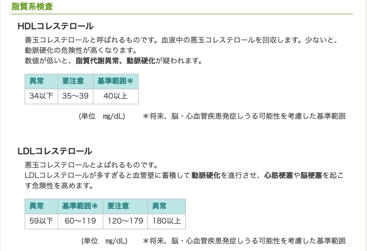 f:id:kohei1064:20210331134834p:plain