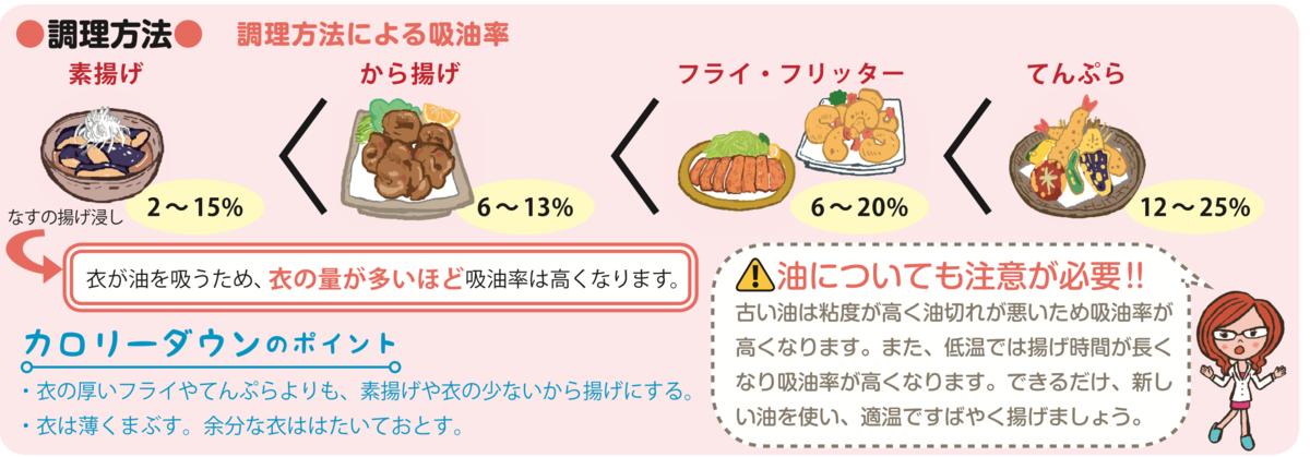 f:id:kohei1064:20210401141542p:plain
