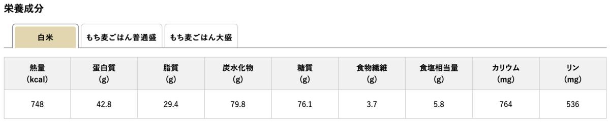 f:id:kohei1064:20210403145732p:plain