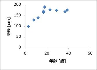 f:id:kohei327:20160812083807j:plain