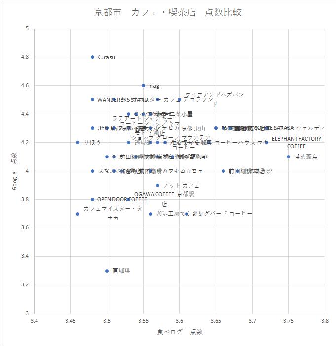 f:id:kohei327:20200103233457p:plain