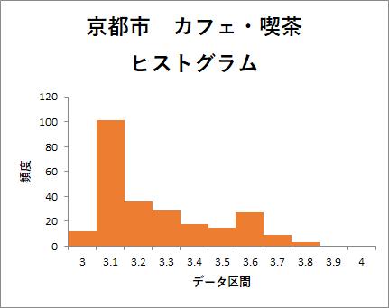 f:id:kohei327:20200105002908p:plain