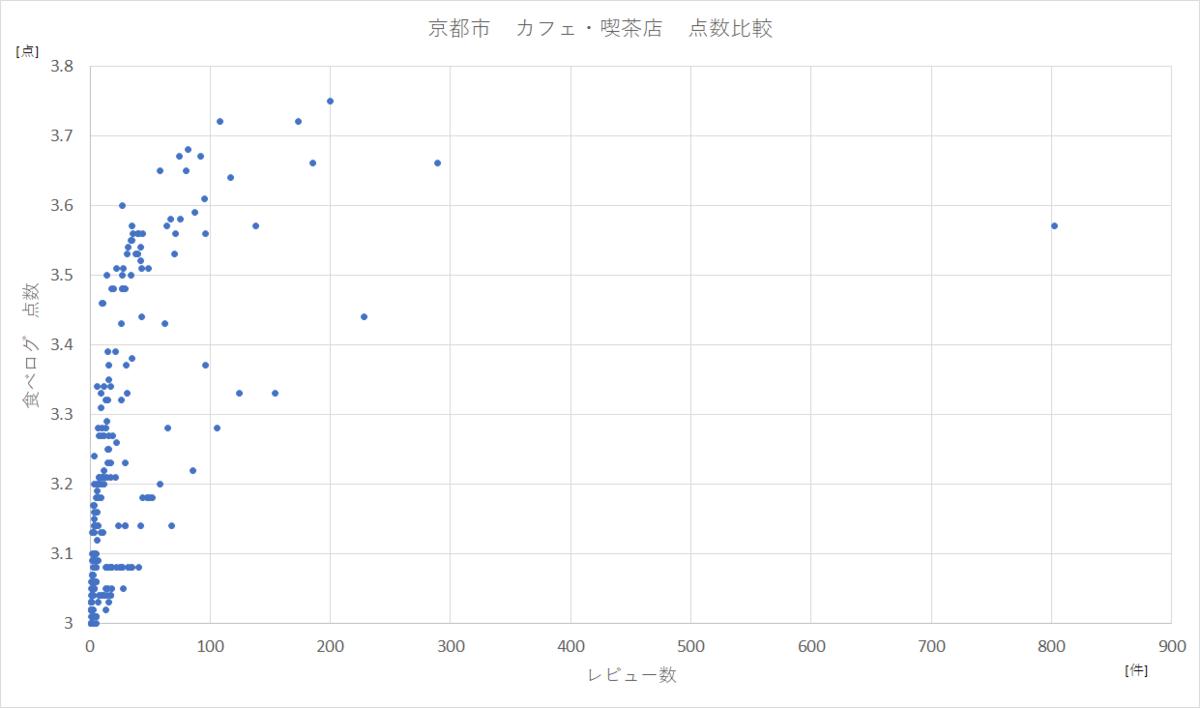 f:id:kohei327:20200105232627p:plain