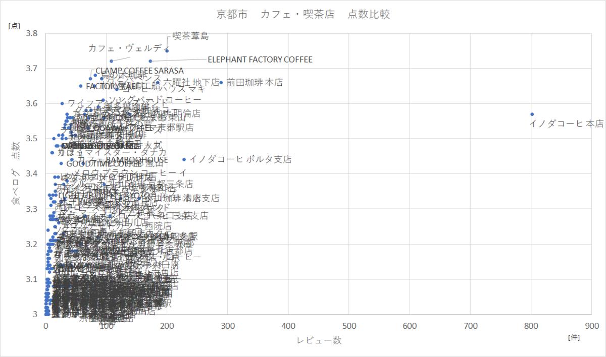 f:id:kohei327:20200105232651p:plain