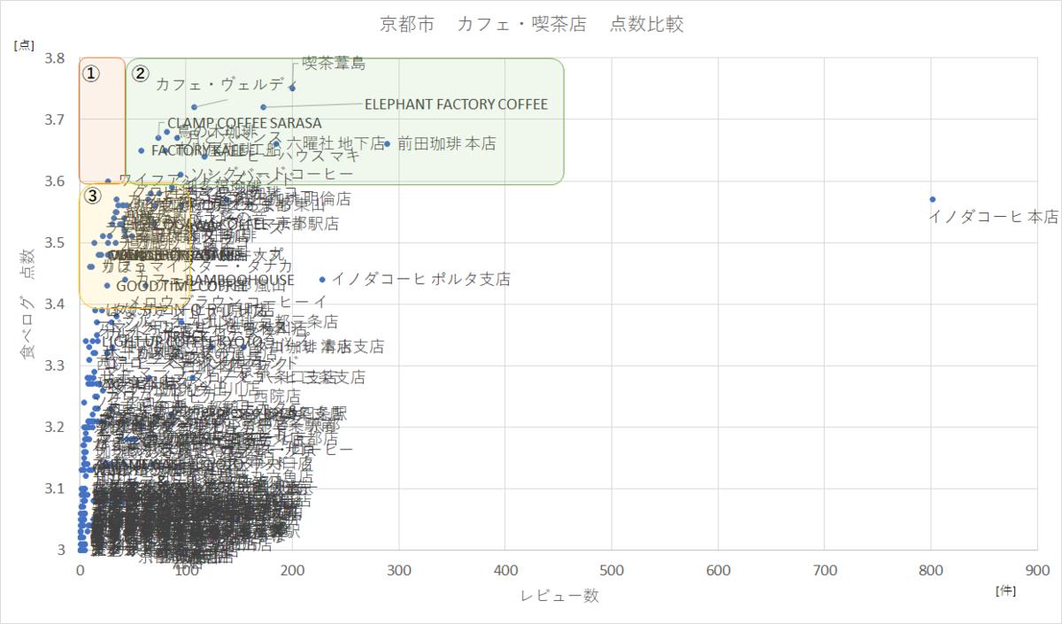 f:id:kohei327:20200105232717p:plain