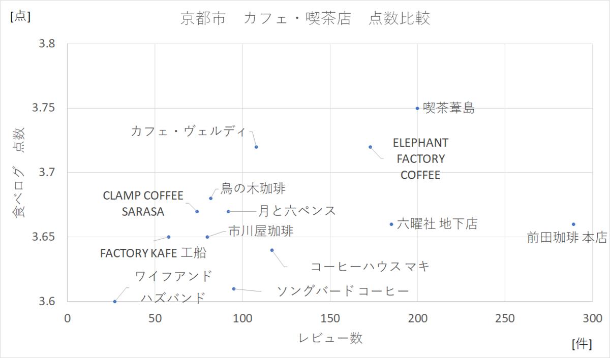 f:id:kohei327:20200105232815p:plain