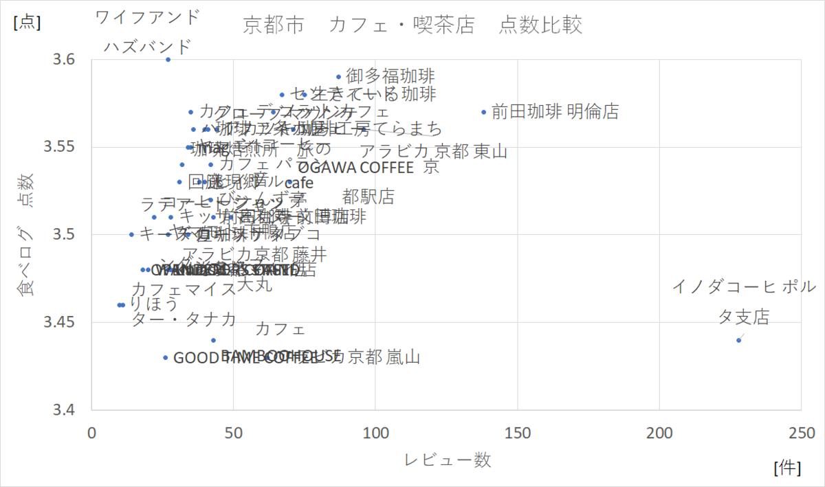 f:id:kohei327:20200105232840p:plain