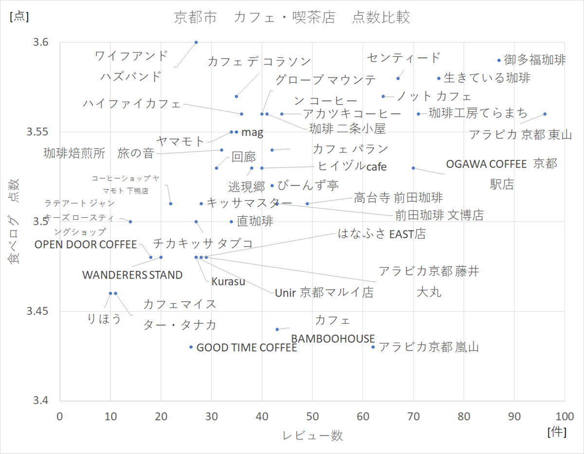 f:id:kohei327:20200105232854p:plain
