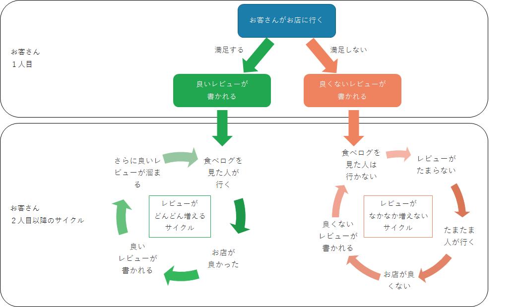f:id:kohei327:20200108225929p:plain