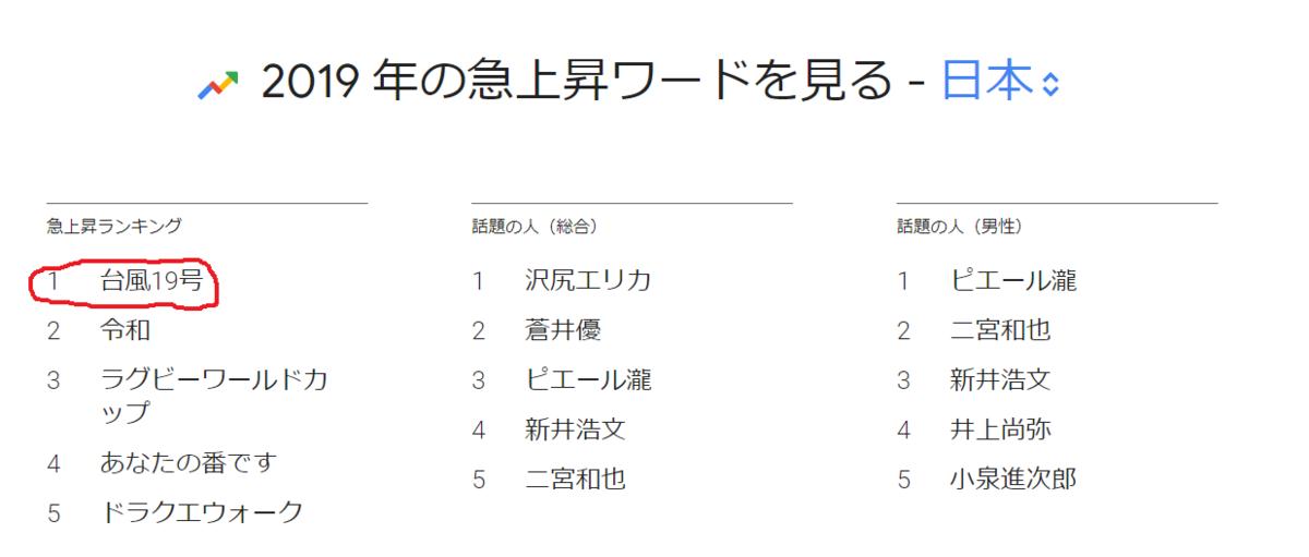 f:id:kohei327:20200113230113p:plain