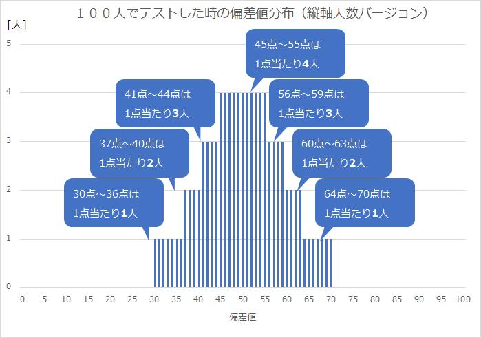 f:id:kohei327:20200120221821p:plain