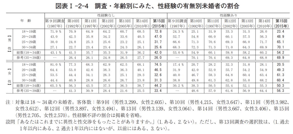 f:id:kohei327:20200122224103p:plain