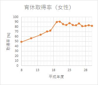 f:id:kohei327:20200126155133p:plain