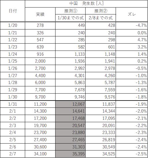 f:id:kohei327:20200208215801p:plain
