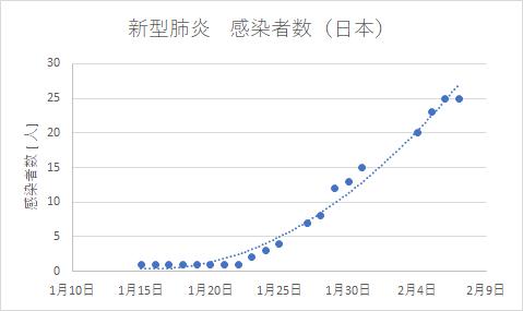 f:id:kohei327:20200209215158p:plain