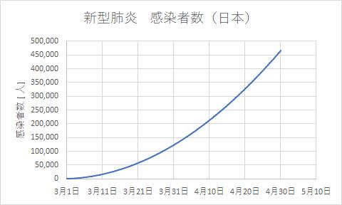 f:id:kohei327:20200209215947p:plain