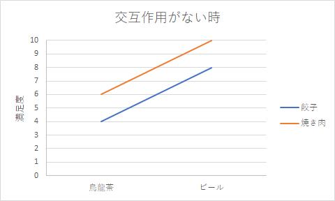 f:id:kohei327:20200227224140p:plain