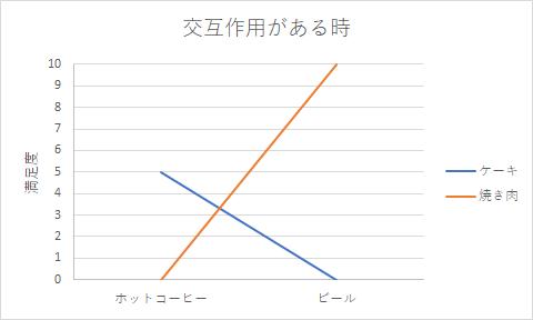 f:id:kohei327:20200227224155p:plain