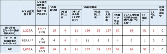f:id:kohei327:20200228165907j:image