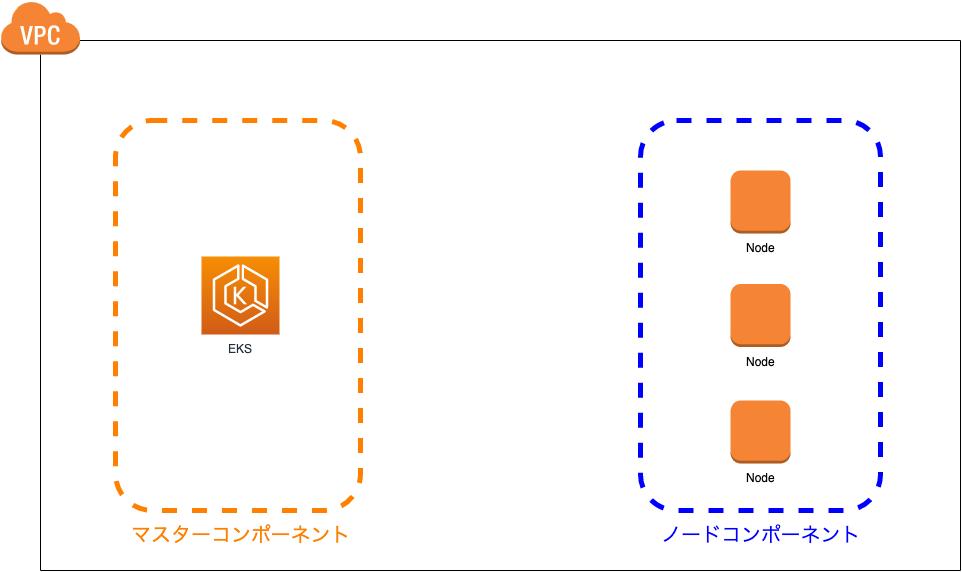 f:id:kohei_iwamura:20191224125125p:plain