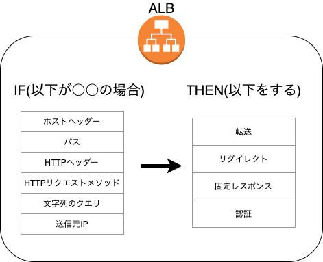 f:id:kohei_iwamura:20200208134453p:plain