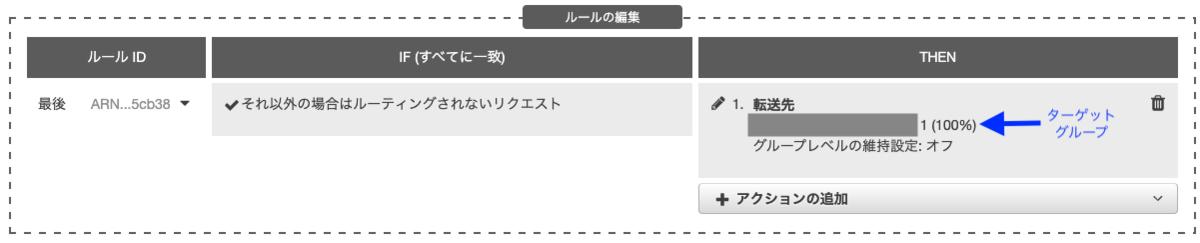 f:id:kohei_iwamura:20200208141636p:plain