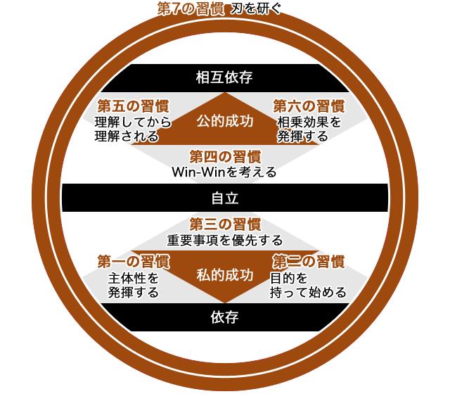 f:id:kohei_nagura:20180312155807p:plain