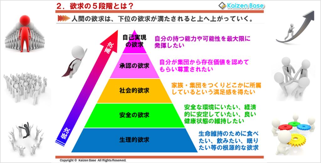 f:id:kohei_nagura:20180323170032p:plain