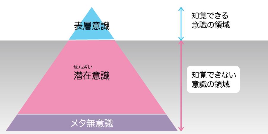 f:id:kohei_nagura:20190114163730j:plain