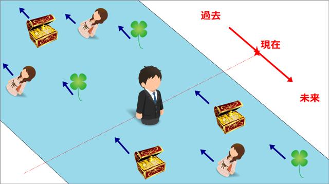 f:id:kohei_nagura:20190211111637p:plain
