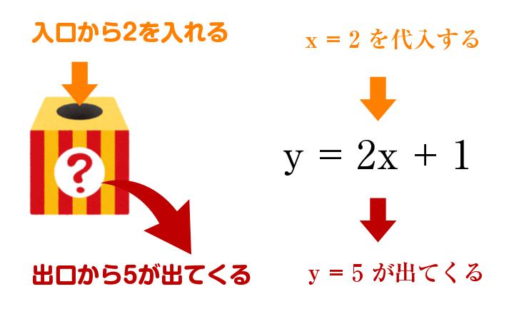 f:id:kohei_nagura:20190905171507p:plain
