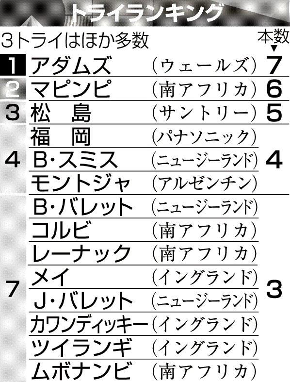 f:id:kohei_nagura:20191104215532j:plain