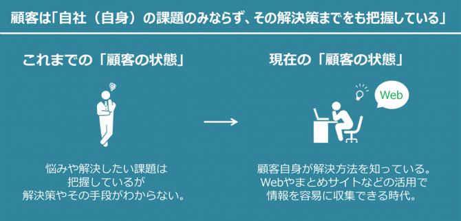 f:id:kohei_nagura:20191113005506p:plain