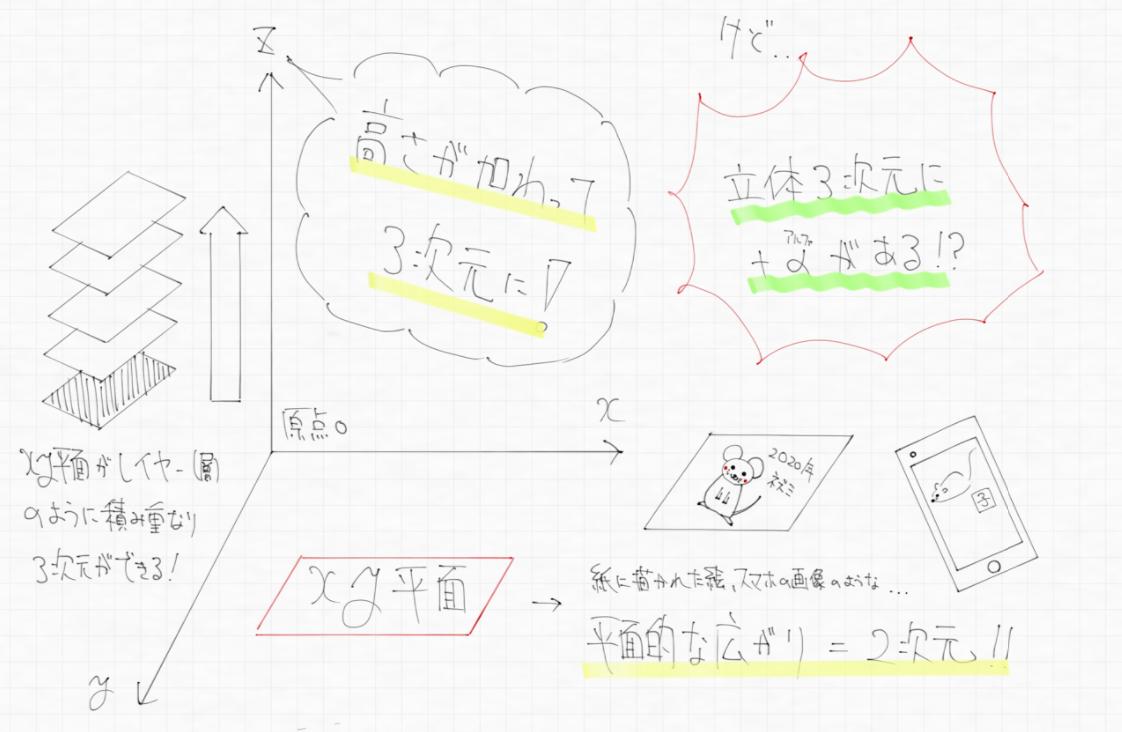 f:id:kohei_nagura:20200105132202p:plain