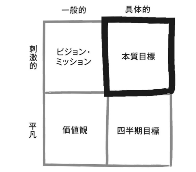 f:id:kohei_nagura:20200519011149j:plain