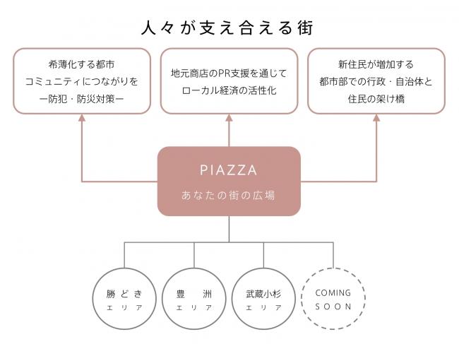 f:id:kohei_yano:20170206081754j:plain
