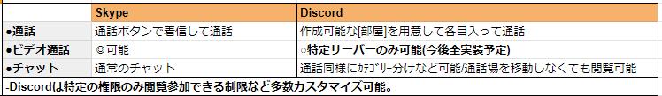 f:id:kohi3:20190222182901p:plain