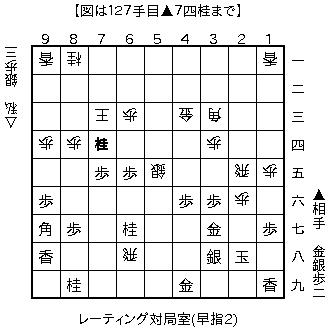 f:id:kohshogi:20160814221423p:plain