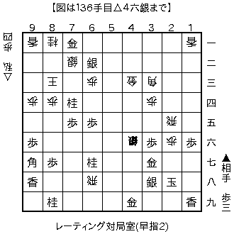 f:id:kohshogi:20160814221752p:plain