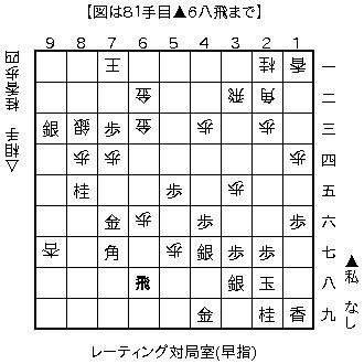 f:id:kohshogi:20160816215546p:image:left