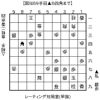 f:id:kohshogi:20160816220327p:image:left