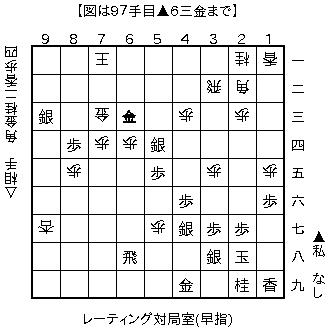 f:id:kohshogi:20160816220515p:image:left