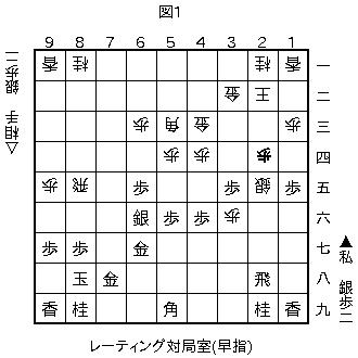 f:id:kohshogi:20160820215512p:image:left