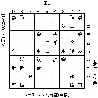 f:id:kohshogi:20160820220421p:image:left