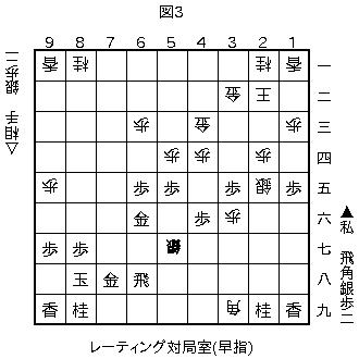f:id:kohshogi:20160820220552p:image:left
