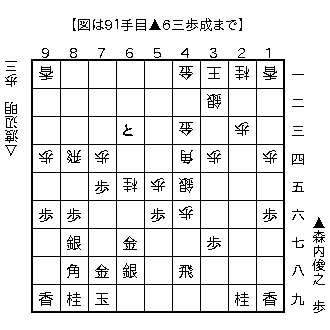 f:id:kohshogi:20160821212939p:image:left