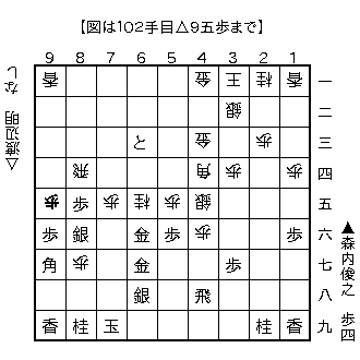 f:id:kohshogi:20160821213155p:image:left