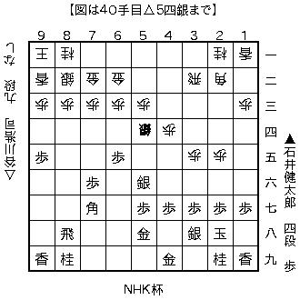 f:id:kohshogi:20160822213440p:image:left